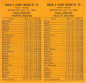 1929-07 enclosure Chicago and Illinois Midland Railroad time table