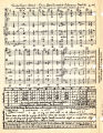 VanderCook School--Clinic Band Ensemble Reference Sheet No. 1